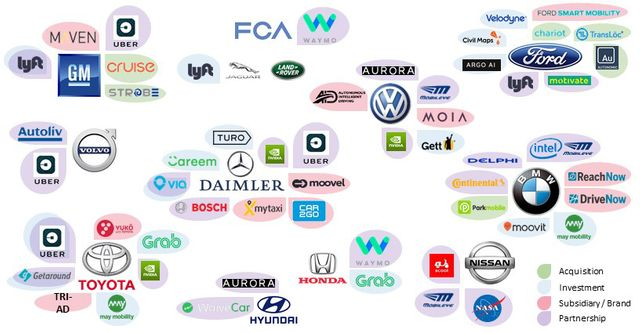 Changing the landscape of the automotive industry featured image