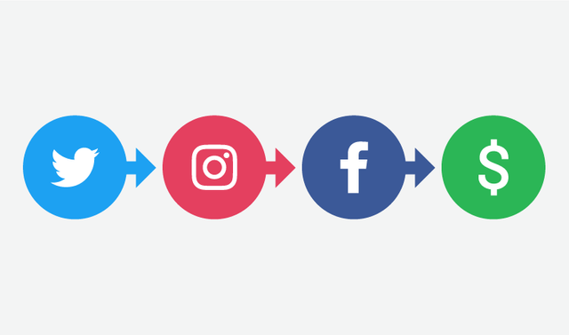 7 Tips to Optimize Your Social Media Conversions featured image