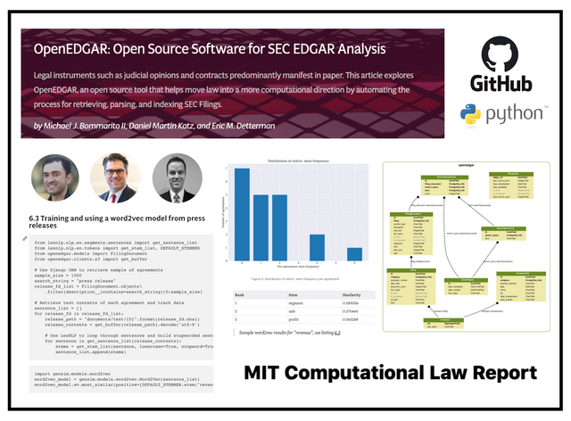 OpenEDGAR: Open Source Software for SEC EDGAR Analysis featured image