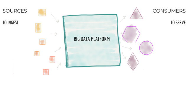 The way for Agile data-driven organisations: the distributed Data Mesh featured image