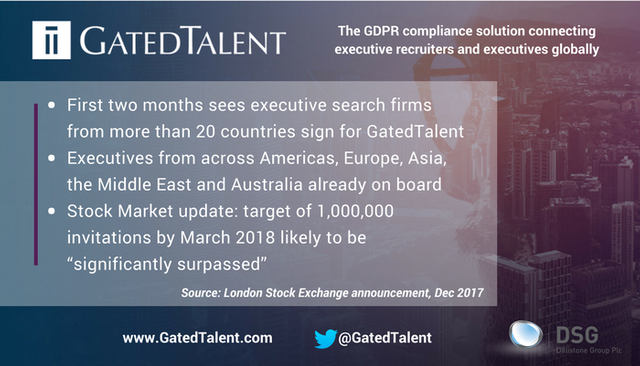 Demand for GatedTalent Surpasses Expectations featured image