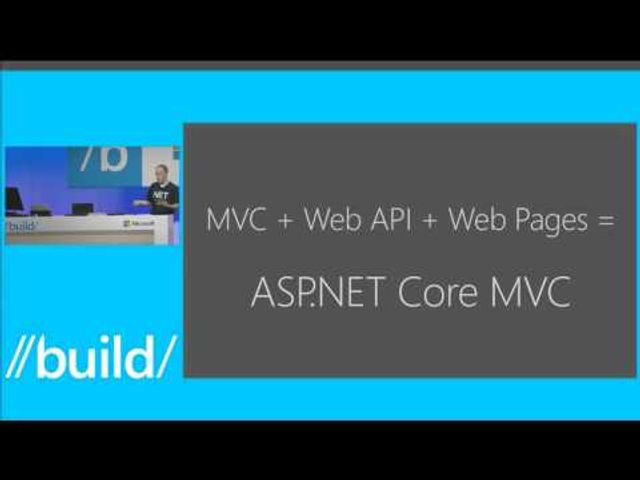 Indepth introduction to Asp.net Core featured image