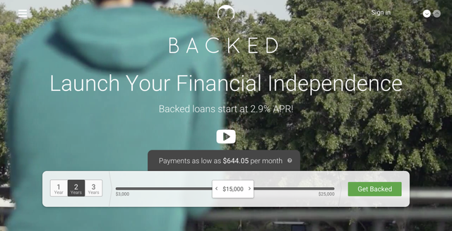 Backed Raises $1.5M To Tackle Credit By Letting Sponsors Vouch For Thin-File Borrowers featured image