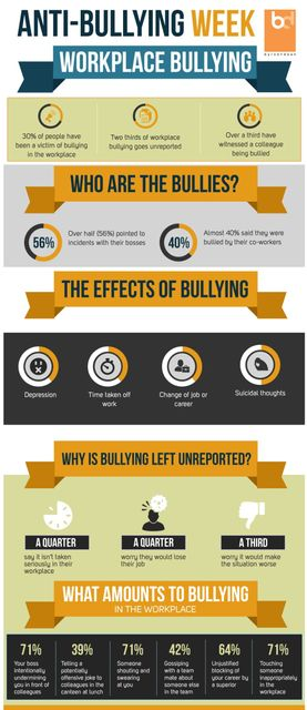 Anti-bullying week: our research featured image