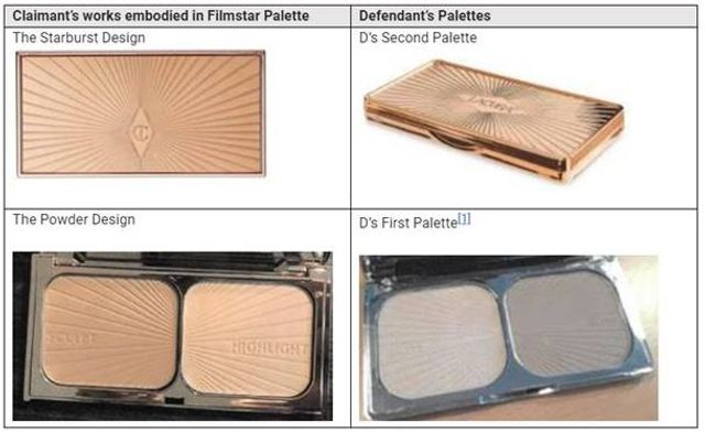 Knockout blow for Charlotte Tilbury against Aldi in copycat case featured image