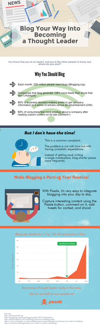 What is content marketing anyway? [Infographic] featured image