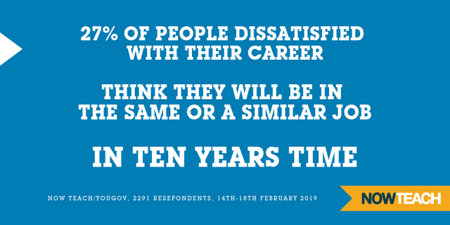 Briefing paper: Career Dissatisfaction and Career Change in Britain featured image