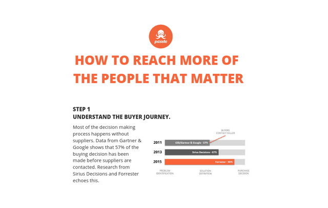 Infographic - How to reach more of the people that matter featured image