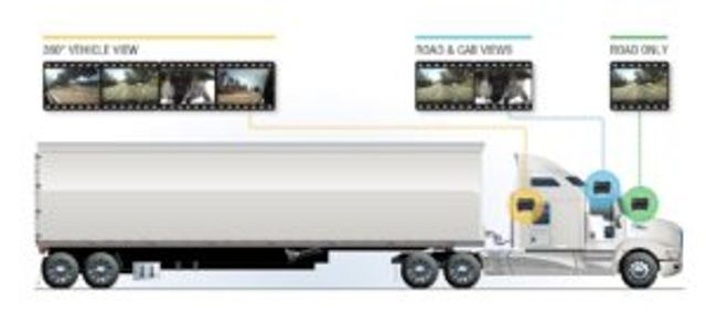Predicting truck driver accidents featured image