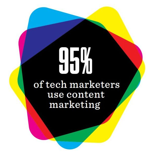 Tech Content Marketing Trends, an interesting view! featured image