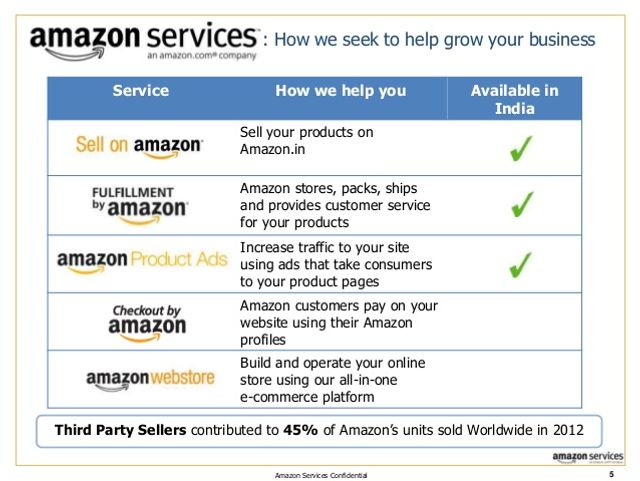 The World Before and After 'Amazon' - What Are the Retail Lessons? featured image