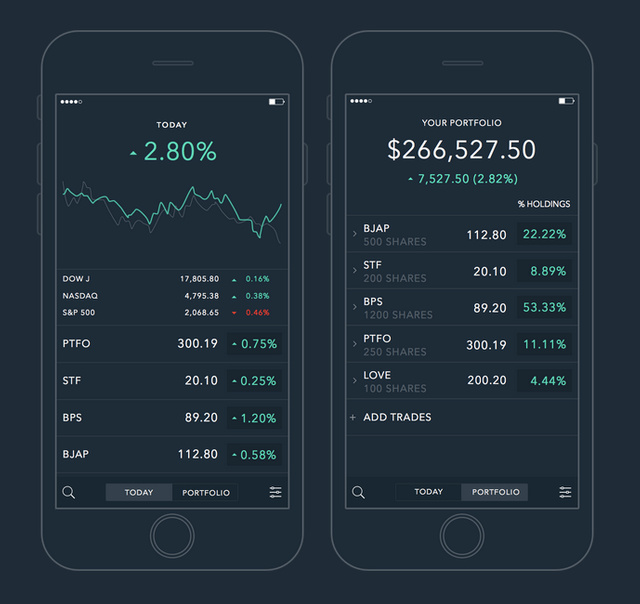 In Depth With Portfolio, The App That Wants To Take On Yahoo Finance featured image