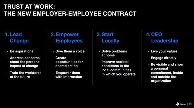 The Employer / Employee contract.  What we can learn from 2019 Edelman Trust Barometer... featured image