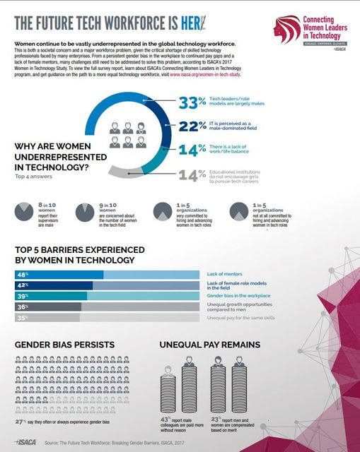 No Woman, No Cry: Lack of Cleantech Female Leaders Limits Power & Utility Progress featured image