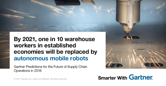 Future of Supply Chain Operations in 2018 featured image