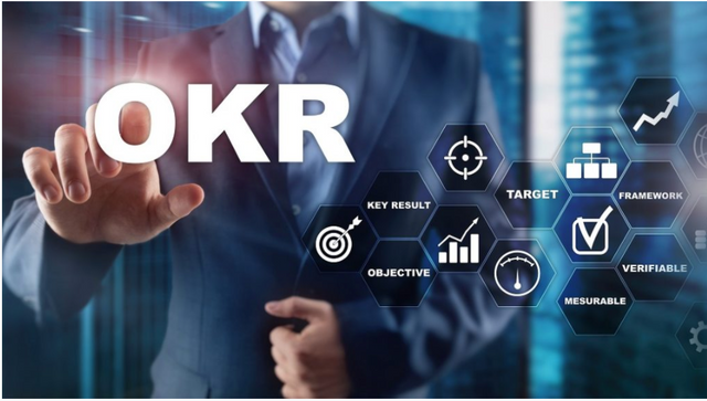 How Social Selling Sits With Your Objectives and Key Results (OKR)? featured image