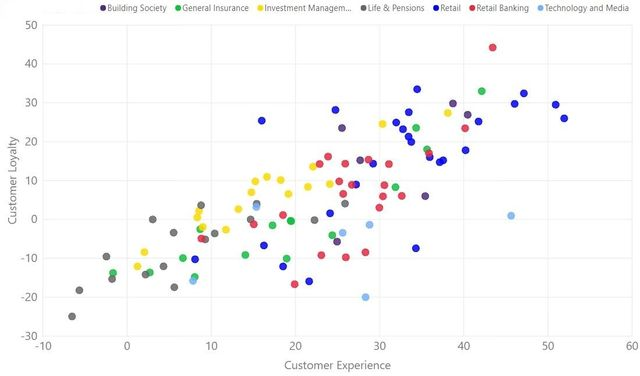 Financial service firms see a boost in customer engagement featured image