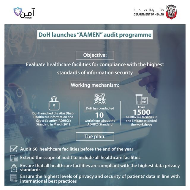 Abu Dhabi Department of Health zeroes in on information security compliance featured image
