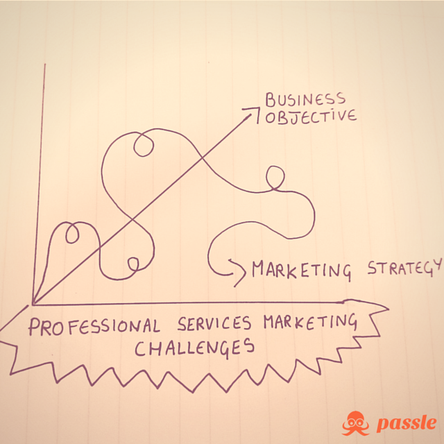 Professional Services Marketing Challenges 2015 featured image