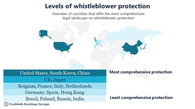 Breaking news: new European Commission proposal on whistleblowing featured image