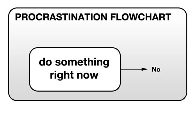 Procrastinating Can Be A Good Thing featured image