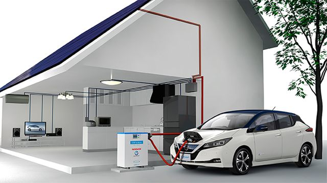Vehicle-to-Grid (V2G) to balance the electricity network featured image