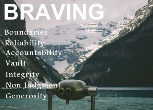 Dare You Be Brave Enough to Be Vulnerable? Lessons from Brene Brown featured image