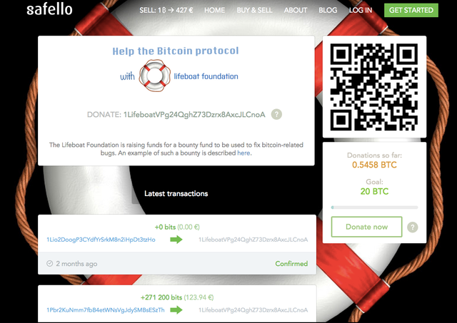 Safello Enables Charitable Donations With Bitcoins featured image
