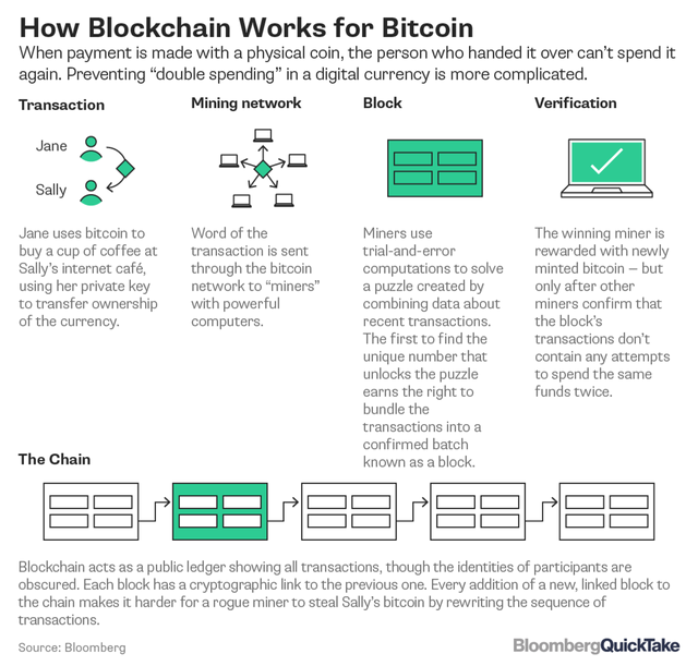 Blockchain too expensive and slow to be useful, says Bundesbank featured image