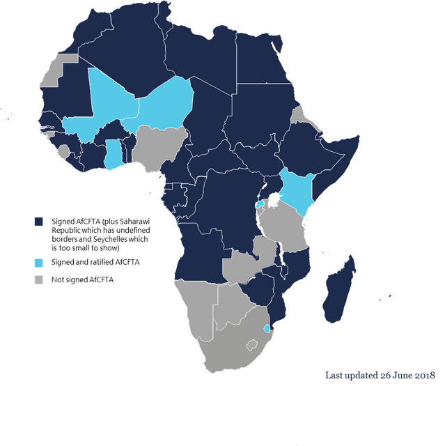 African Continental Free Trade Area featured image