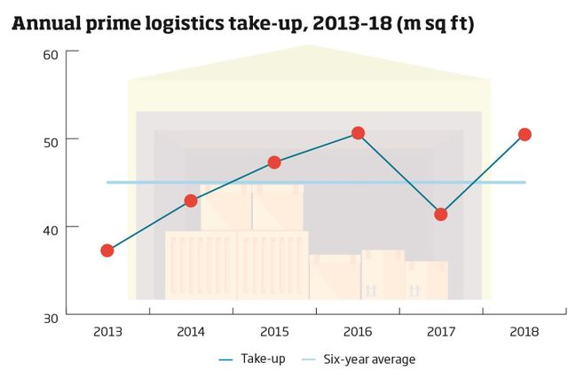 Prime logistics going strong featured image