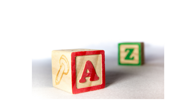 Using Social To Get From A to Z In Digital Transformation featured image