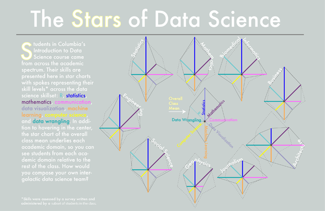 New Research Shows that Data Science in the UK is Flourishing featured image