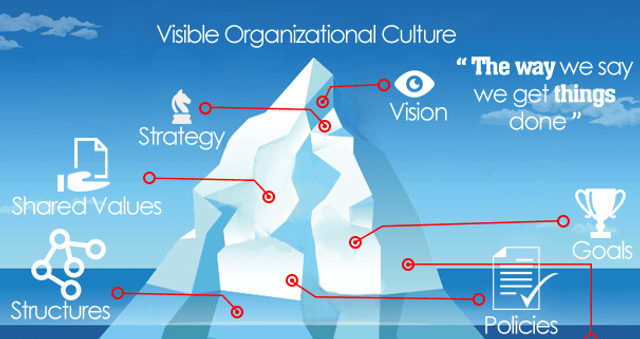 Avoid the Innovation Iceberg featured image