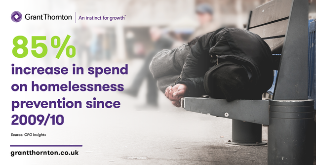 85% increase in spend on homelessness prevention since 2009/10 featured image