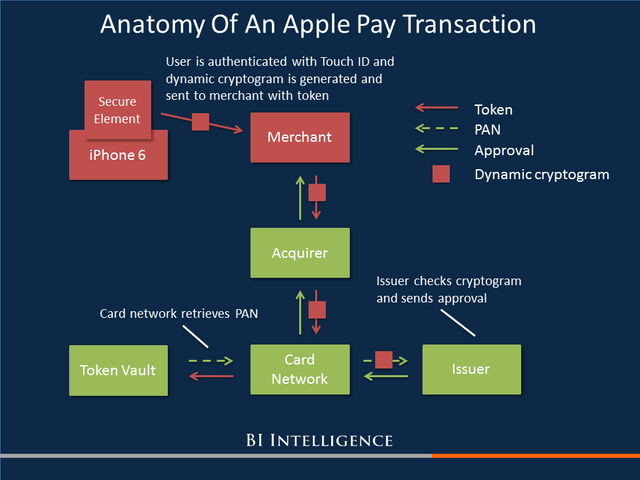Apple Pay is ringing in a new era of payment security featured image