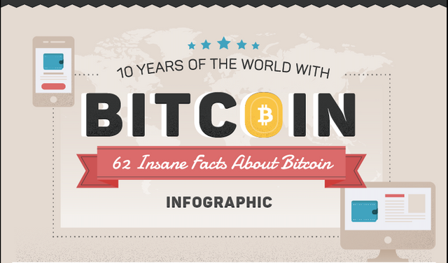 62 Insane Facts About Bitcoin featured image