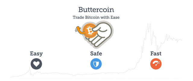 Bitcoin Marketplace Buttercoin Folds Despite $1.3 Million Investment featured image