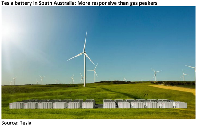 Battery Energy Storage = Competitive Substitute For Gas Peakers (Cheaper & Better) featured image