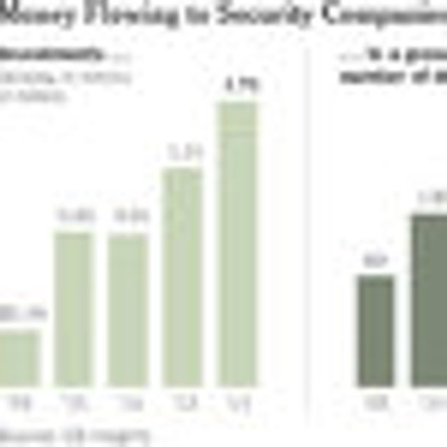 Betting on Security Start-Ups in an Age of Data Breaches featured image