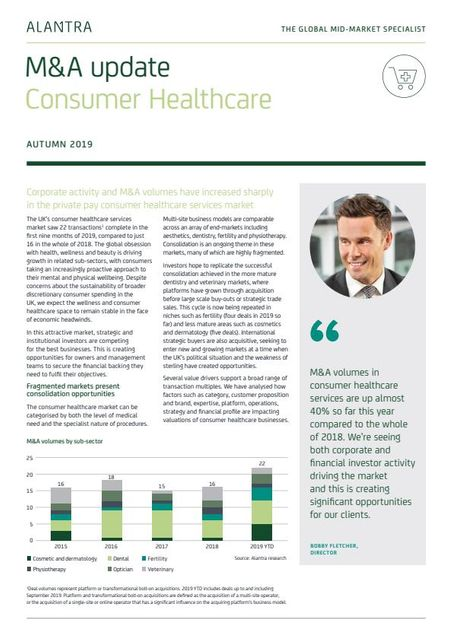 Health, wellness & beauty driving consumer healthcare M&A volumes featured image