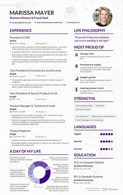 Is A One Page CV Enough Recruit IT
