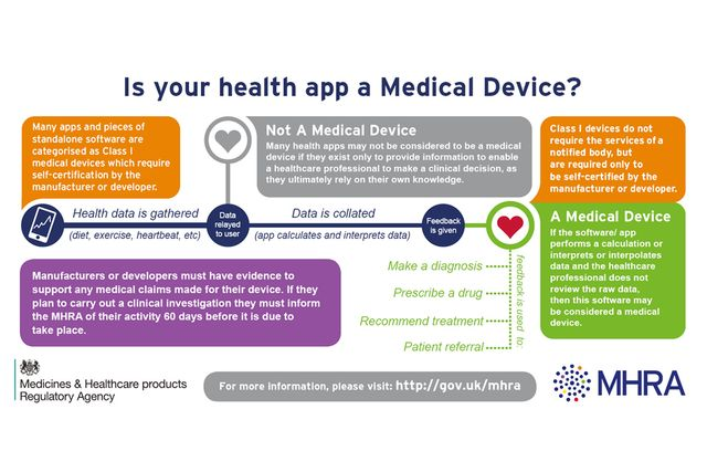 Top 5 Takeaways from new MHRA Guidance on Medical Device Software featured image