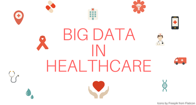 Big Data in Healthcare Industry featured image
