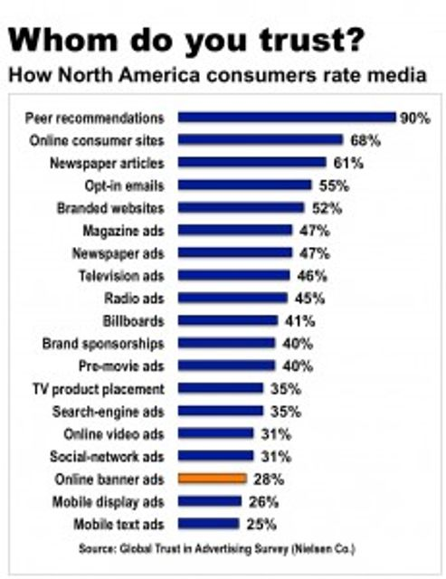 Brands as content companies featured image