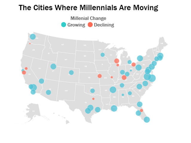 The 25 cities where millennials are moving featured image