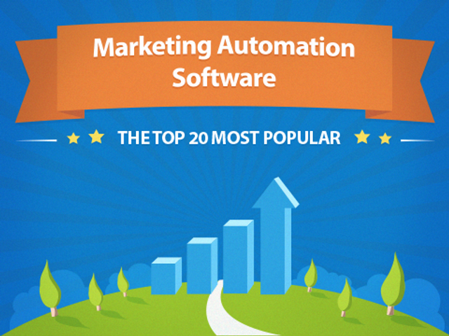 Top Marketing Automation Software - and how you can see who is using what... featured image