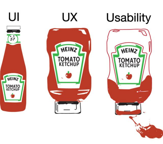 The Enigma of User Experience Recruitment featured image