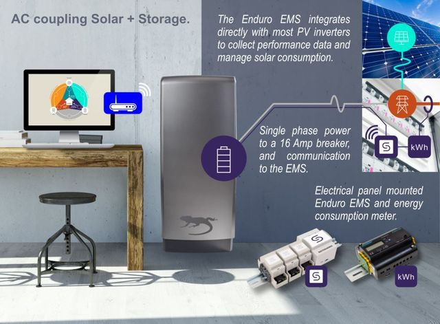 Hanwha Q CELLS signs European distribution deal for Eguana Tech's Enduro home storage featured image