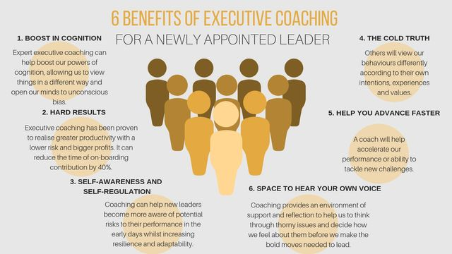 6 benefits of executive coaching for a newly appointed leader featured image
